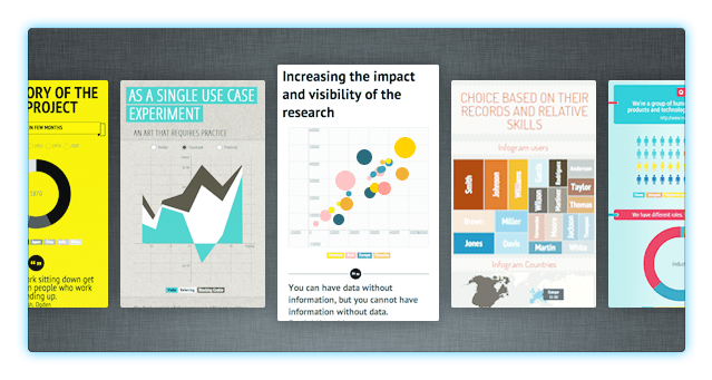 Crea tus propias infografías con Infogr.am